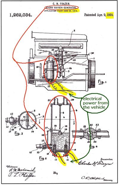 generatore di idrogeno hho degli anni 20